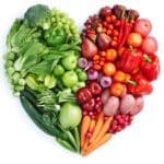 hcg diet food list